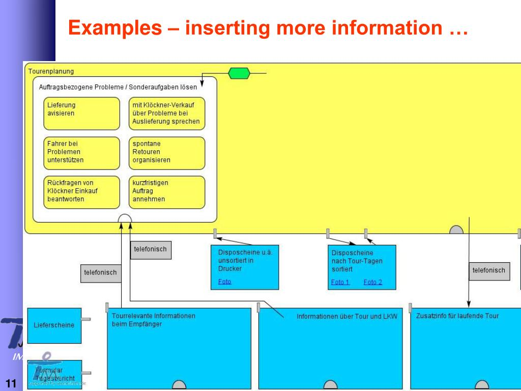 Examples – inserting more information …