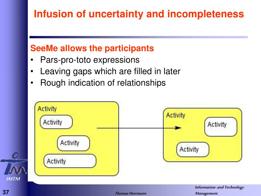 Infusion of uncertainty and incompleteness
