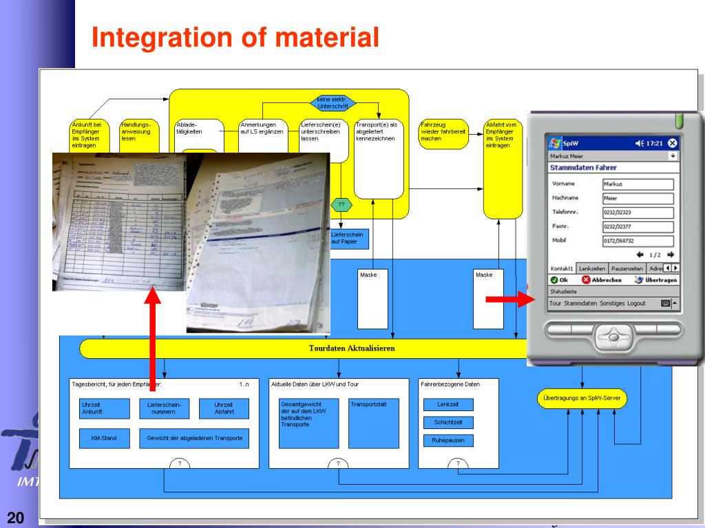 Integration of material