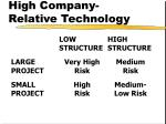 high company relative technology