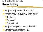 i initiation feasibility