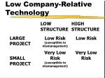low company relative technology