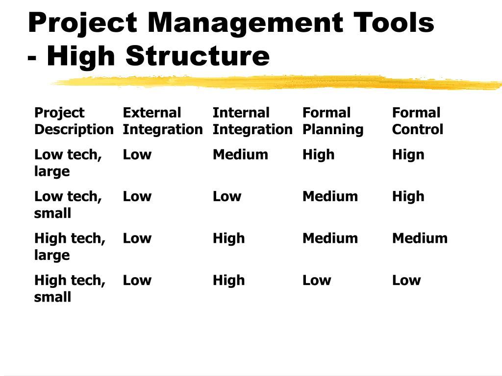 Project Management Tools - High Structure