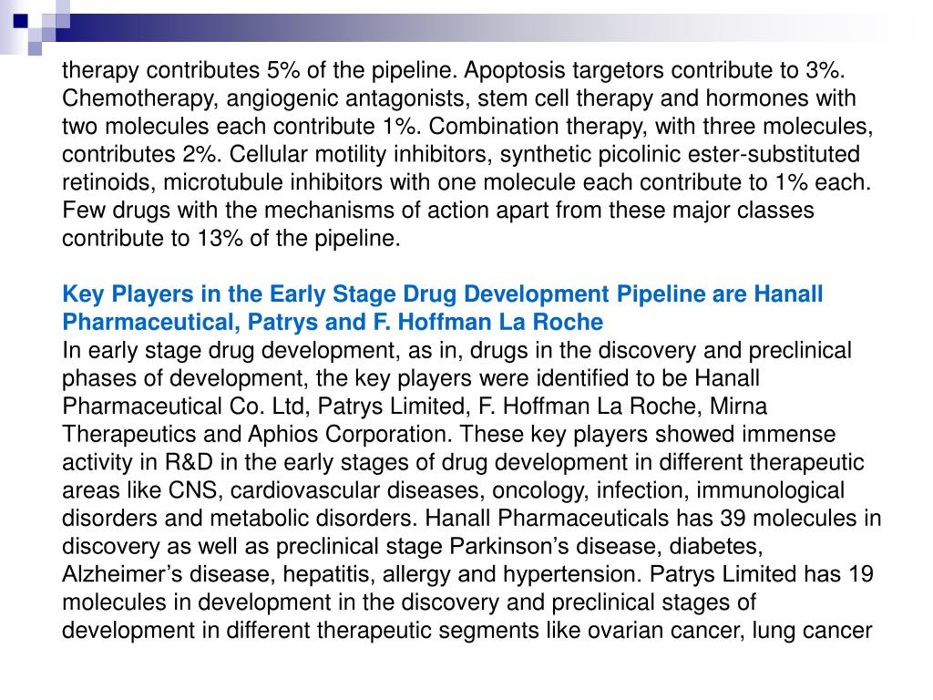 therapy contributes 5% of the pipeline. Apoptosis targetors contribute to 3%. Chemotherapy, angiogenic antagonists, stem cell therapy and hormones with two molecules each contribute 1%. Combination therapy, with three molecules, contributes 2%. Cellular motility inhibitors, synthetic picolinic ester-substituted retinoids, microtubule inhibitors with one molecule each contribute to 1% each. Few drugs with the mechanisms of action apart from these major classes contribute to 13% of the pipeline.