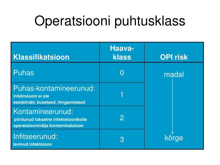 Operatsiooni puhtusklass