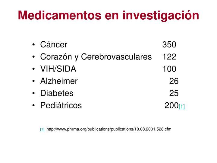 Medicamentos en investigación