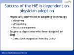 success of the hie is dependent on physician adoption31