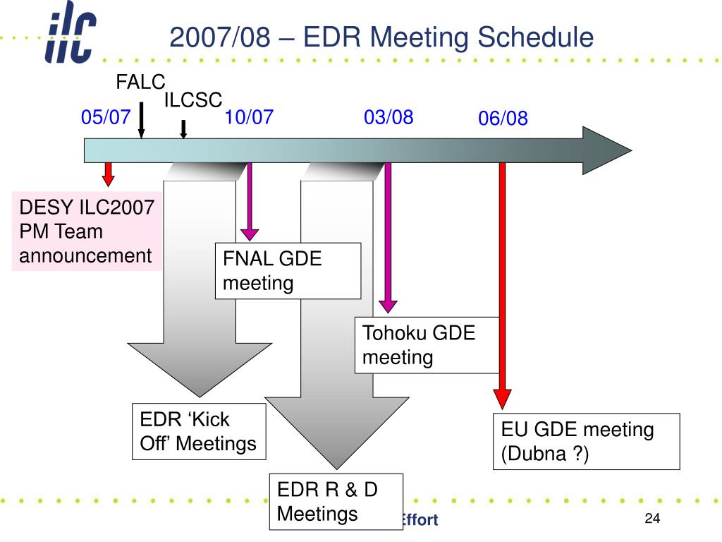 2007/08 – EDR Meeting Schedule
