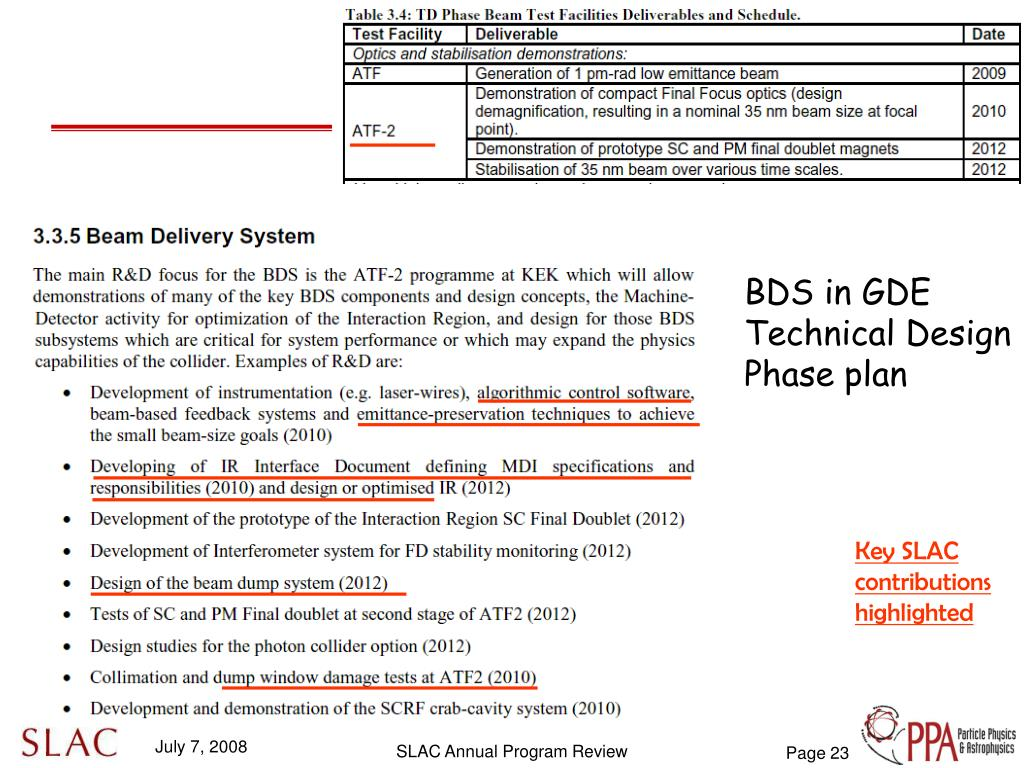 BDS in GDE Technical Design Phase plan