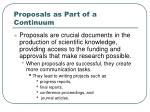 proposals as part of a continuum
