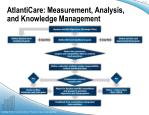 atlanticare measurement analysis and knowledge management