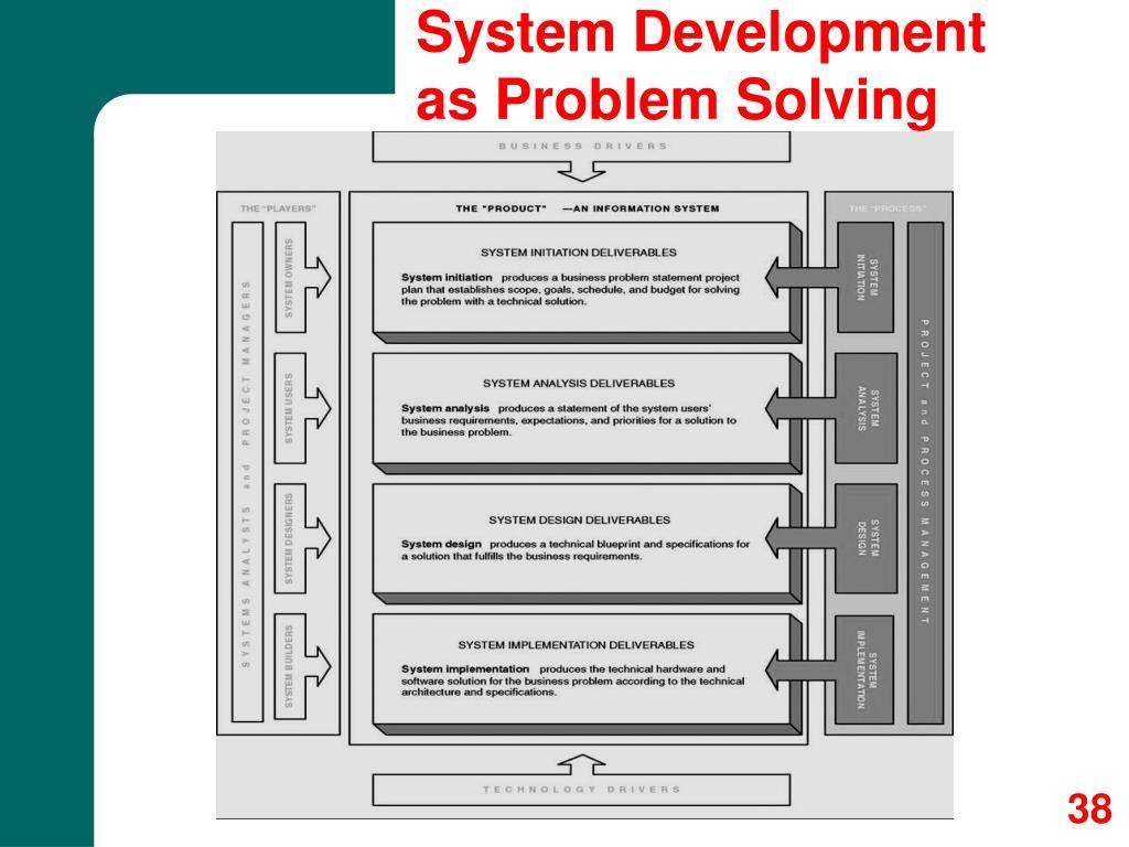 System Development as Problem Solving