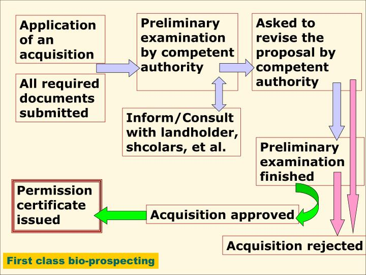 Preliminary examination by competent authority