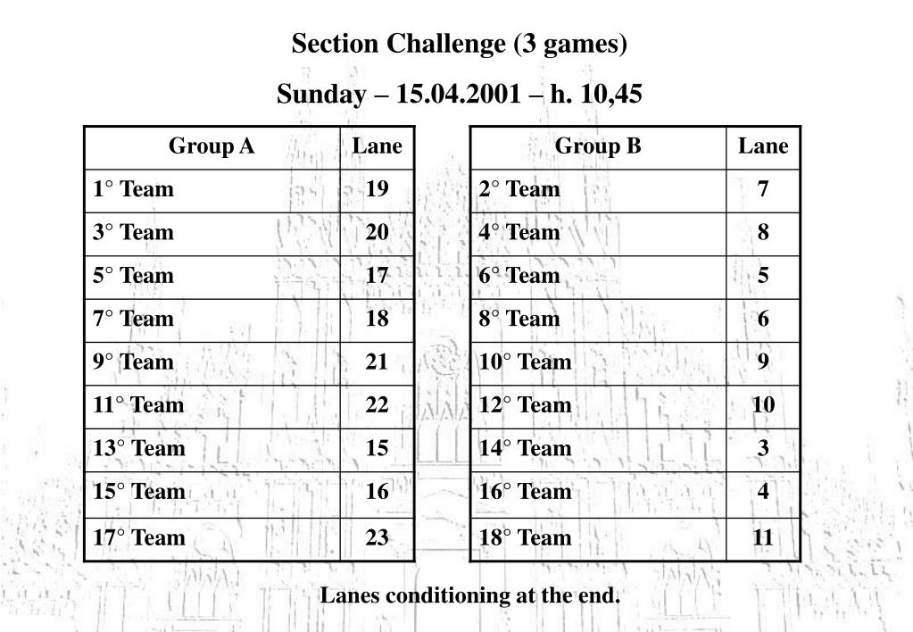 Section Challenge (3 games)