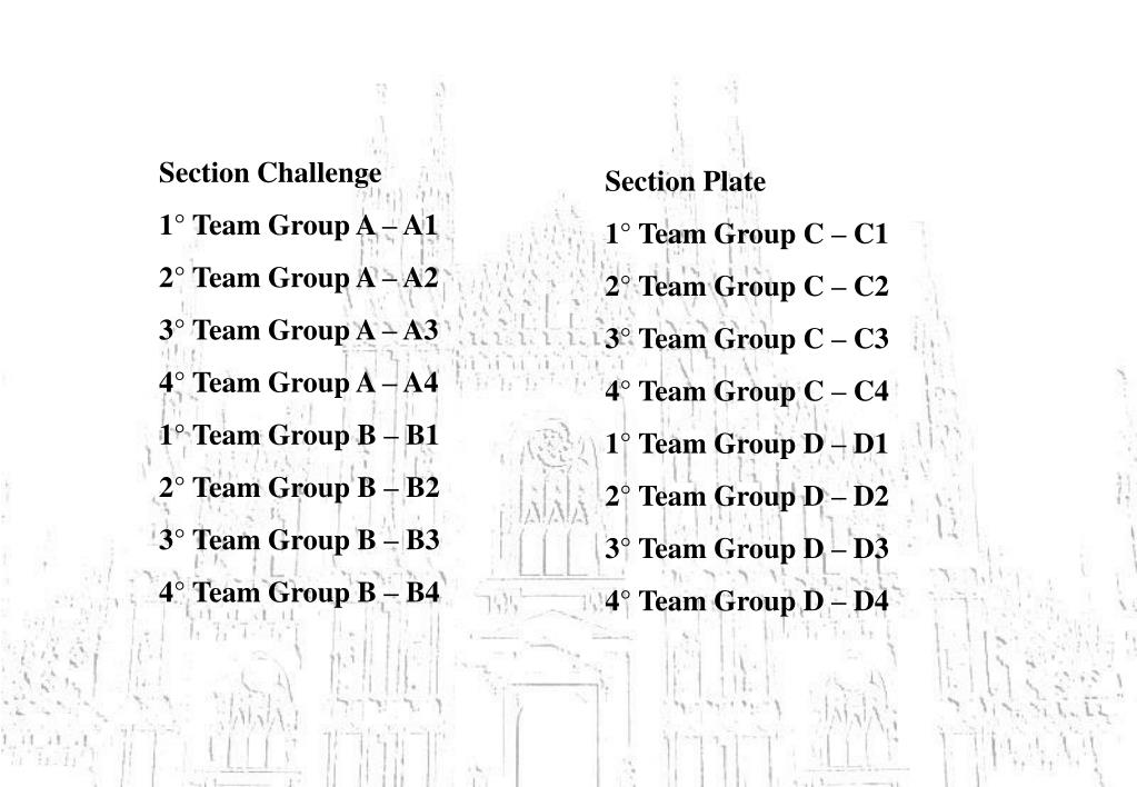 Section Challenge