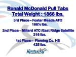 ronald mcdonald pull tabs total weight 1866 lbs