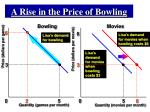 a rise in the price of bowling