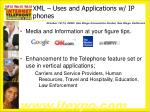 xml uses and applications w ip phones