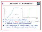 channel size vs document size
