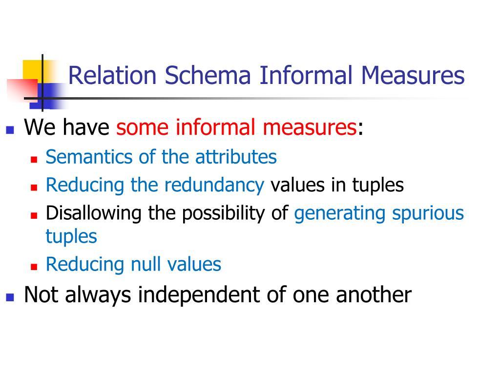 Relation Schema Informal Measures