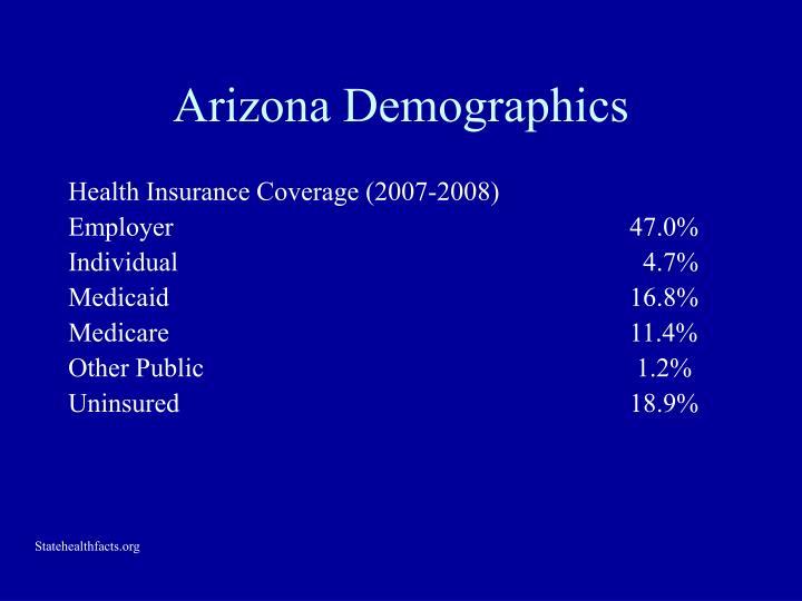 Arizona demographics1