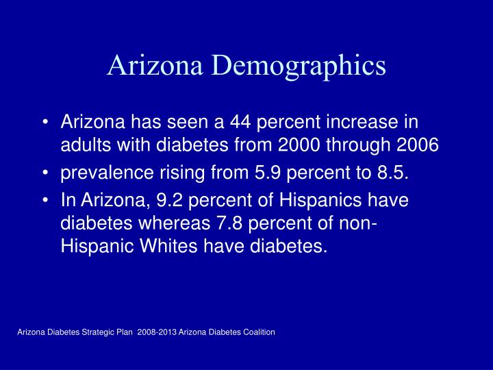 Arizona Demographics