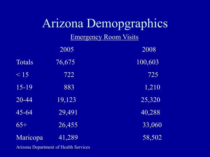 Arizona Demopgraphics