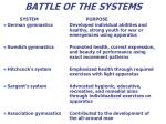 battle of the systems