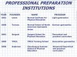 professional preparation institutions