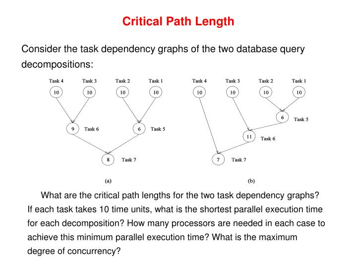 Critical Path Length