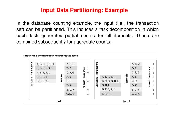 Input Data Partitioning: Example