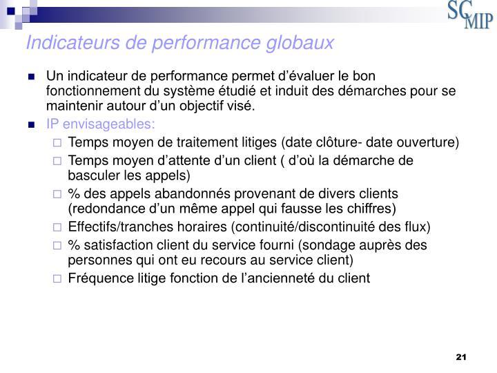 Indicateurs de performance globaux