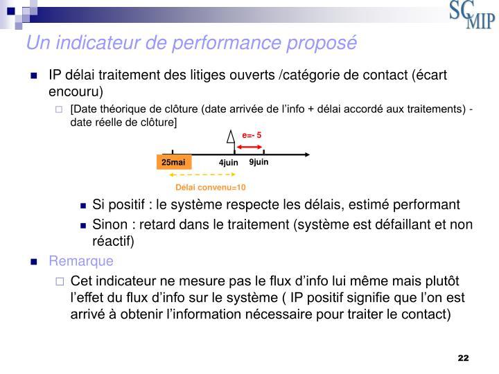 Un indicateur de performance proposé