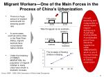 migrant workers one of the main forces in the process of china s urbanization