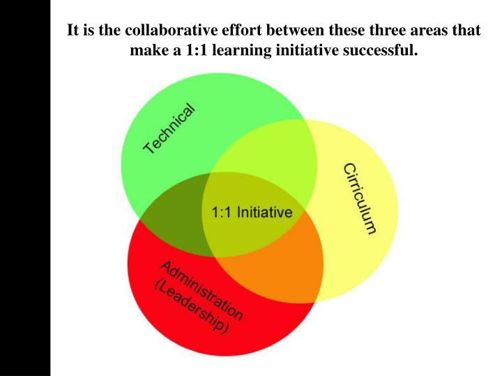 It is the collaborative effort between these three areas that make a 1:1 learning