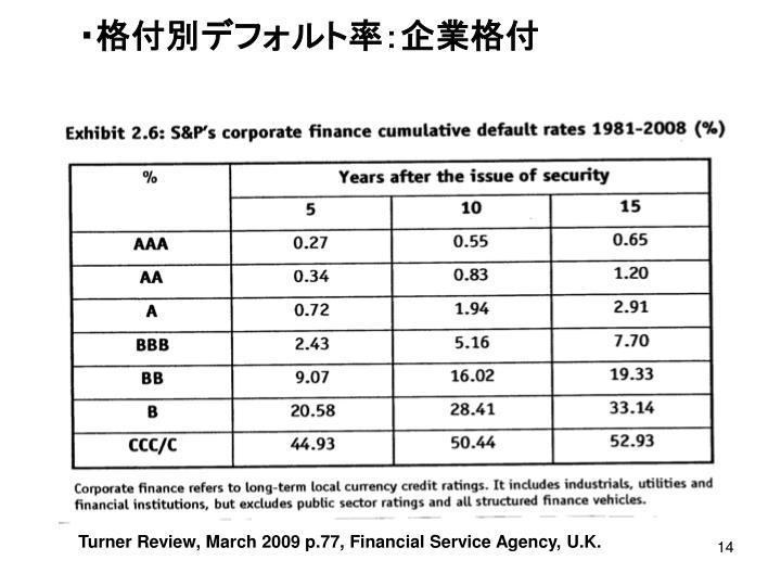・格付別デフォルト率:企業格付