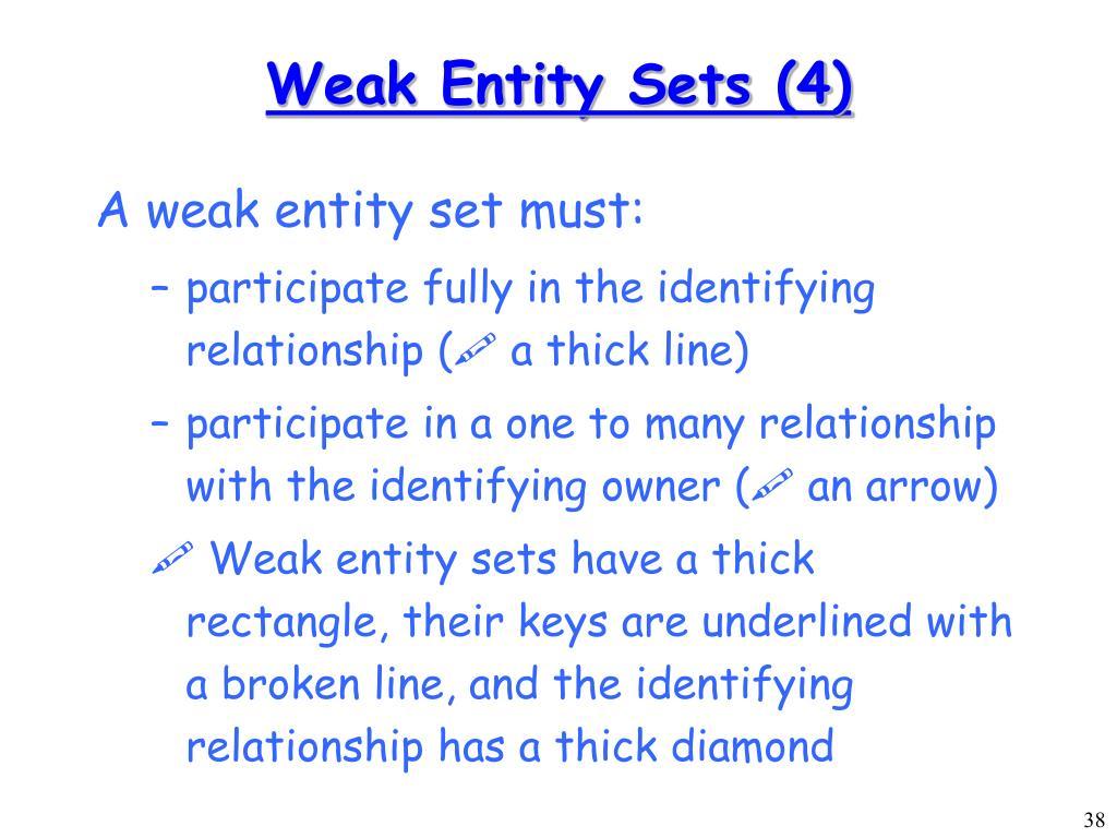 Weak Entity Sets (4)