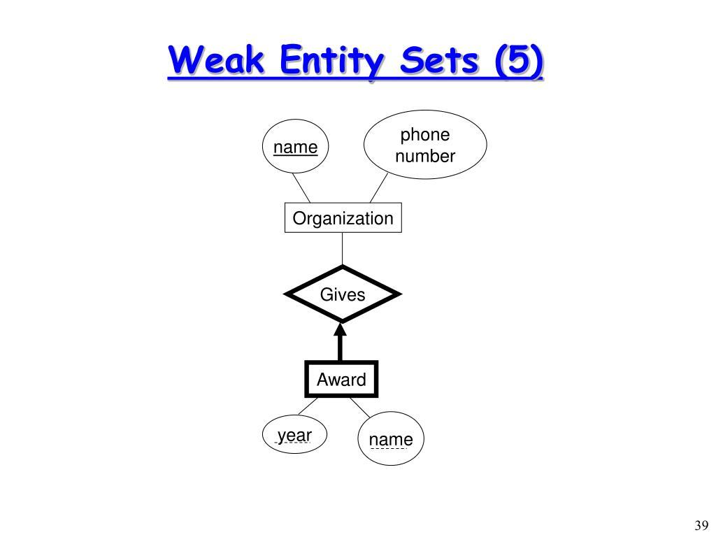 Weak Entity Sets (5)