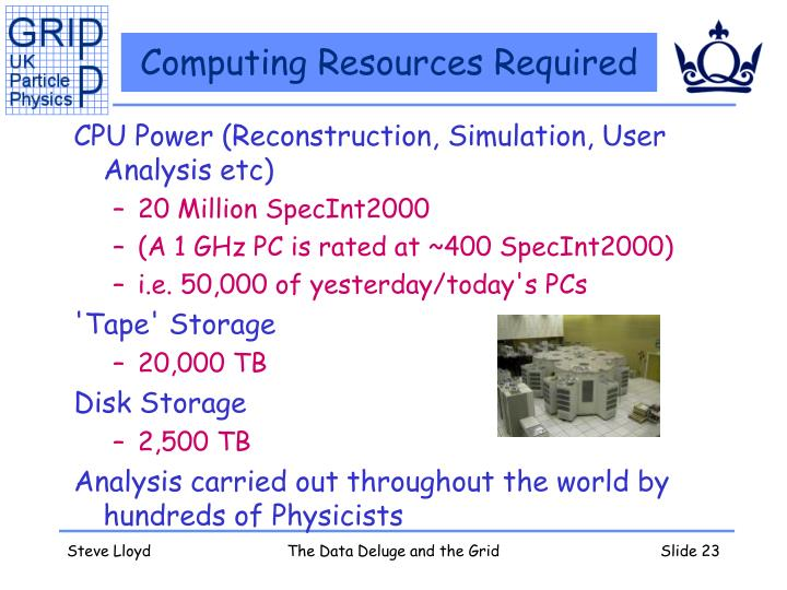 Computing Resources Required
