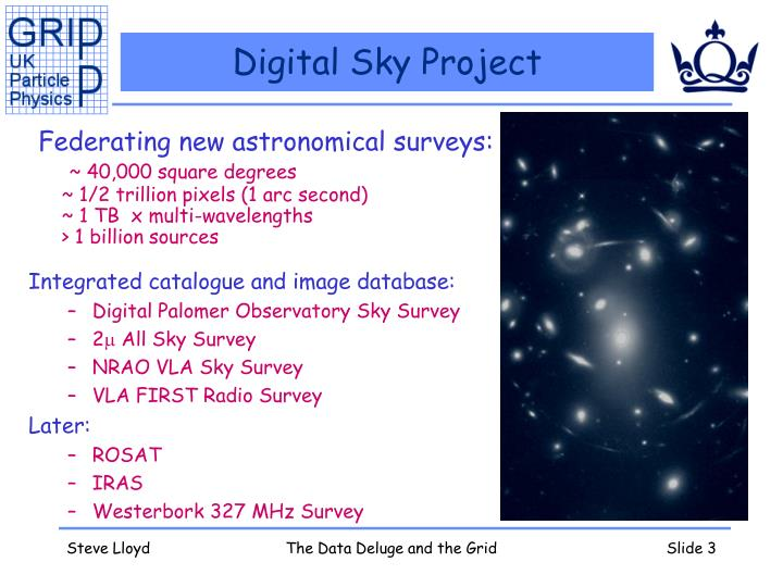 Digital sky project
