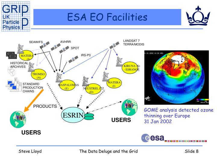 ESA EO Facilities