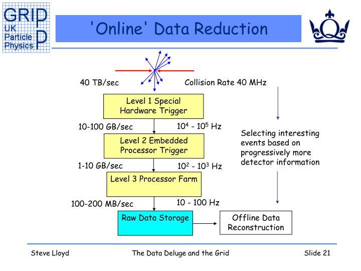 'Online' Data Reduction