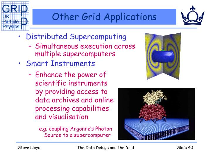 Other Grid Applications
