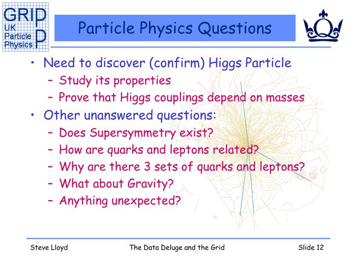 Particle Physics Questions
