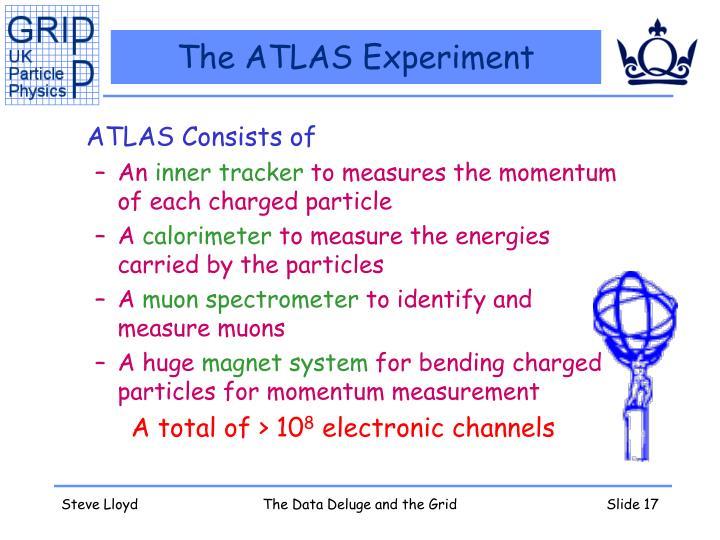 The ATLAS Experiment