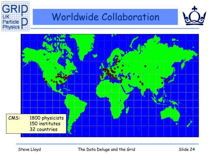 Worldwide Collaboration