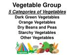vegetable group29