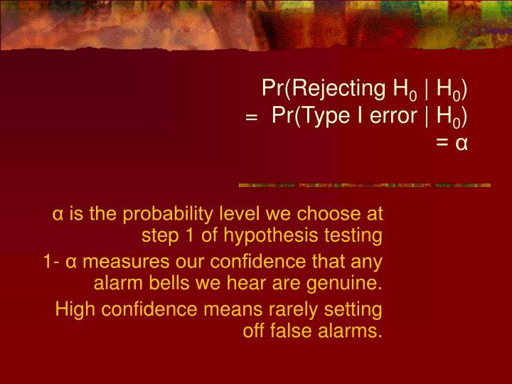Pr(Rejecting H