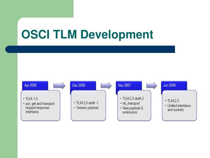 OSCI TLM Development