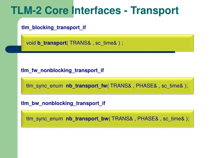 TLM-2 Core Interfaces - Transport